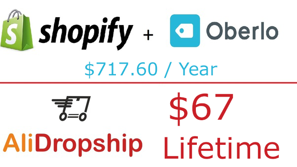 Shopify vs AliDropship Pricing