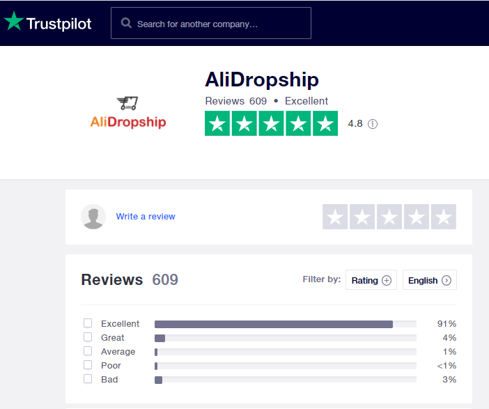 Alidropship Offers excellent customer service