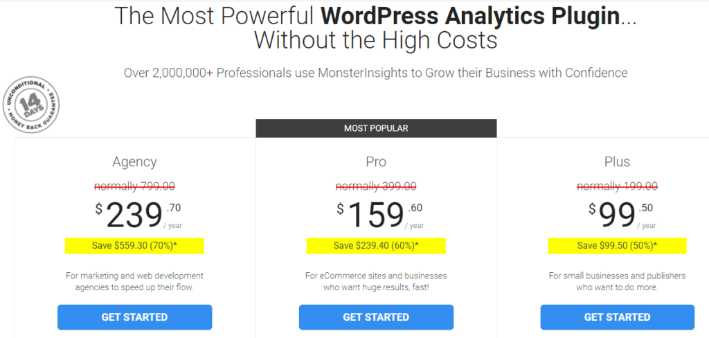 MonsterInsights Pricing Packages?