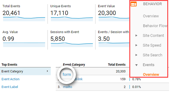Conversion Tracking In Google Analytics navigate to Behavior >> Events >> Overview and click Form
