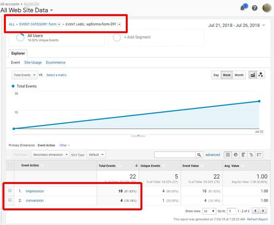 conversions in your Google Analytics account.