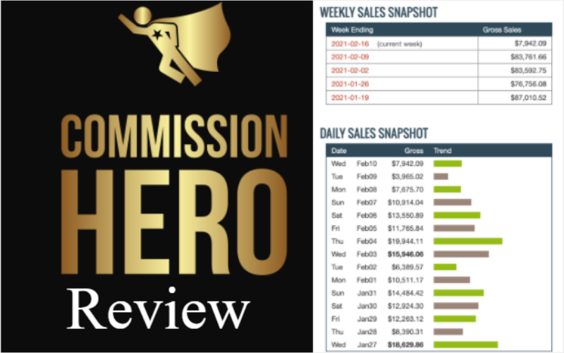 Commission Hero Avengers Review