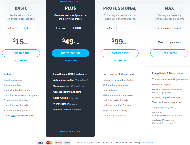 getresponse pricing